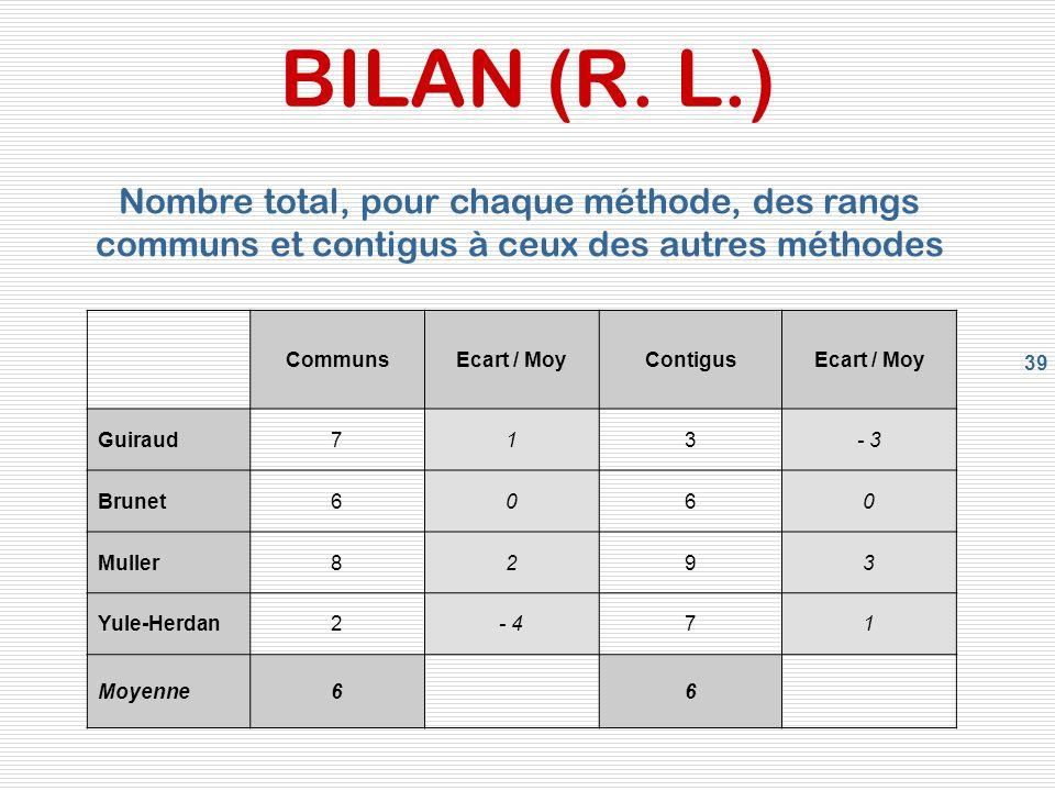 39 BILAN (R.
