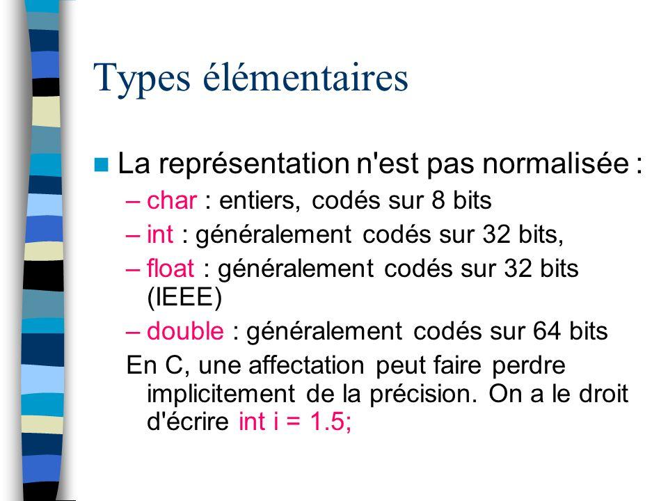 Types élémentaires La représentation n'est pas normalisée : –char : entiers, codés sur 8 bits –int : généralement codés sur 32 bits, –float : générale