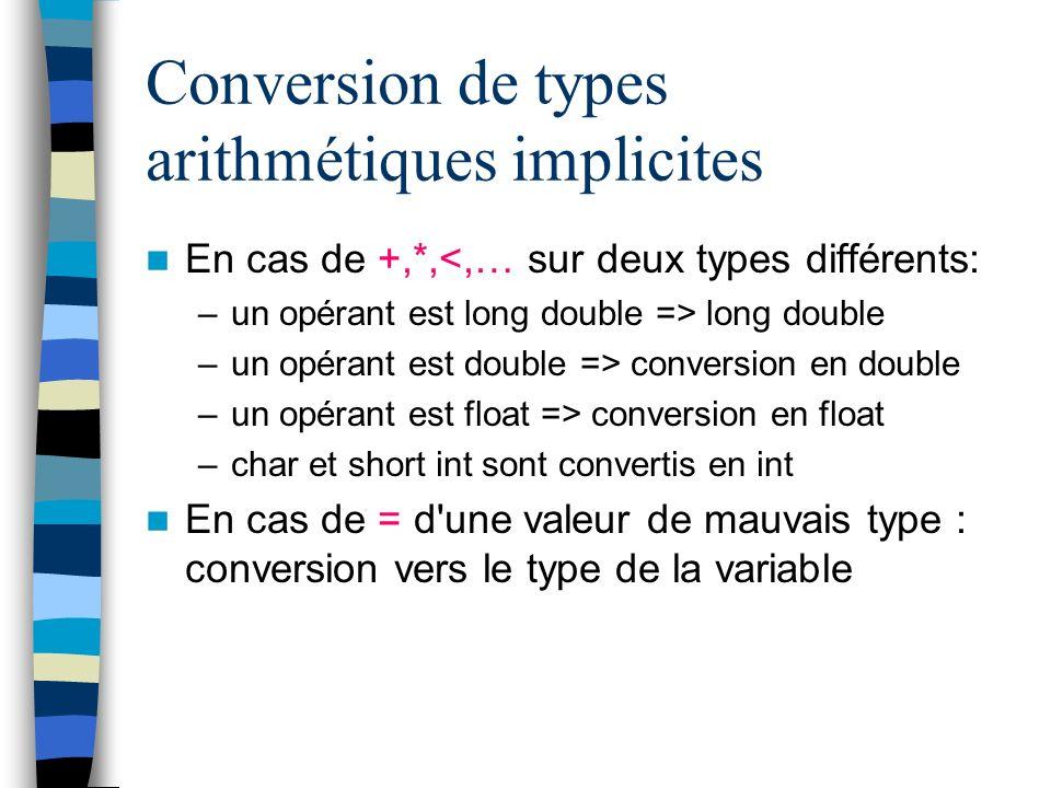 Conversion de types arithmétiques implicites En cas de +,*,<,… sur deux types différents: –un opérant est long double => long double –un opérant est d