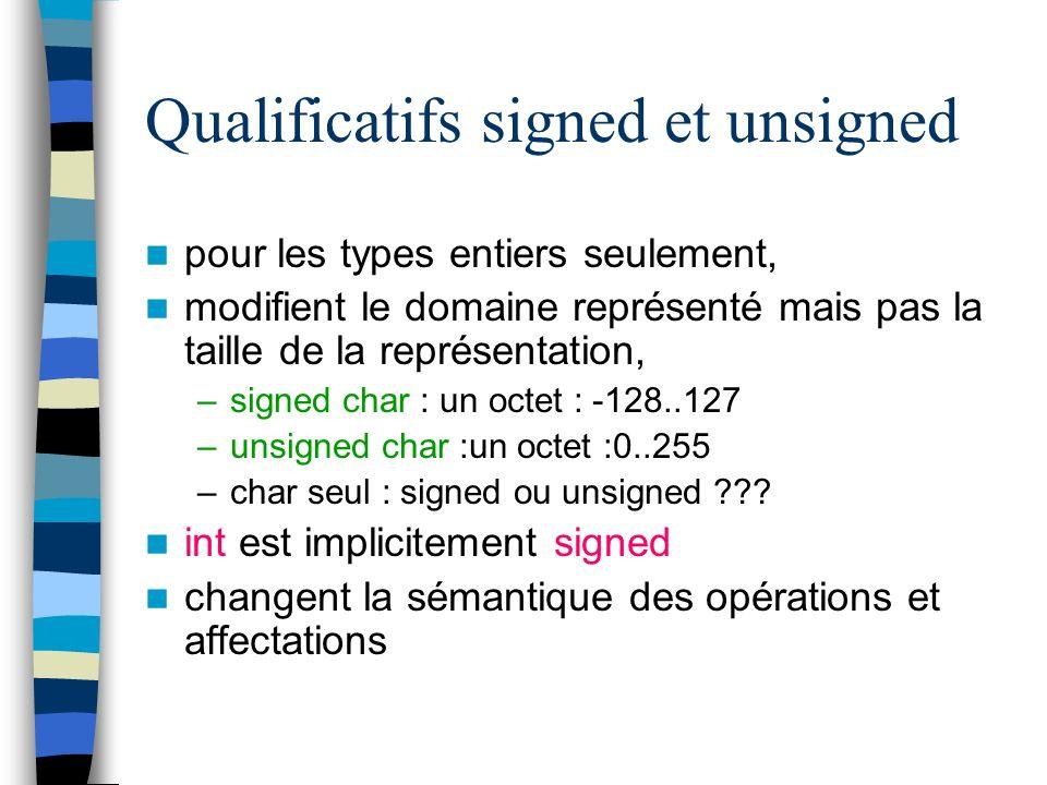 Qualificatifs signed et unsigned pour les types entiers seulement, modifient le domaine représenté mais pas la taille de la représentation, –signed ch