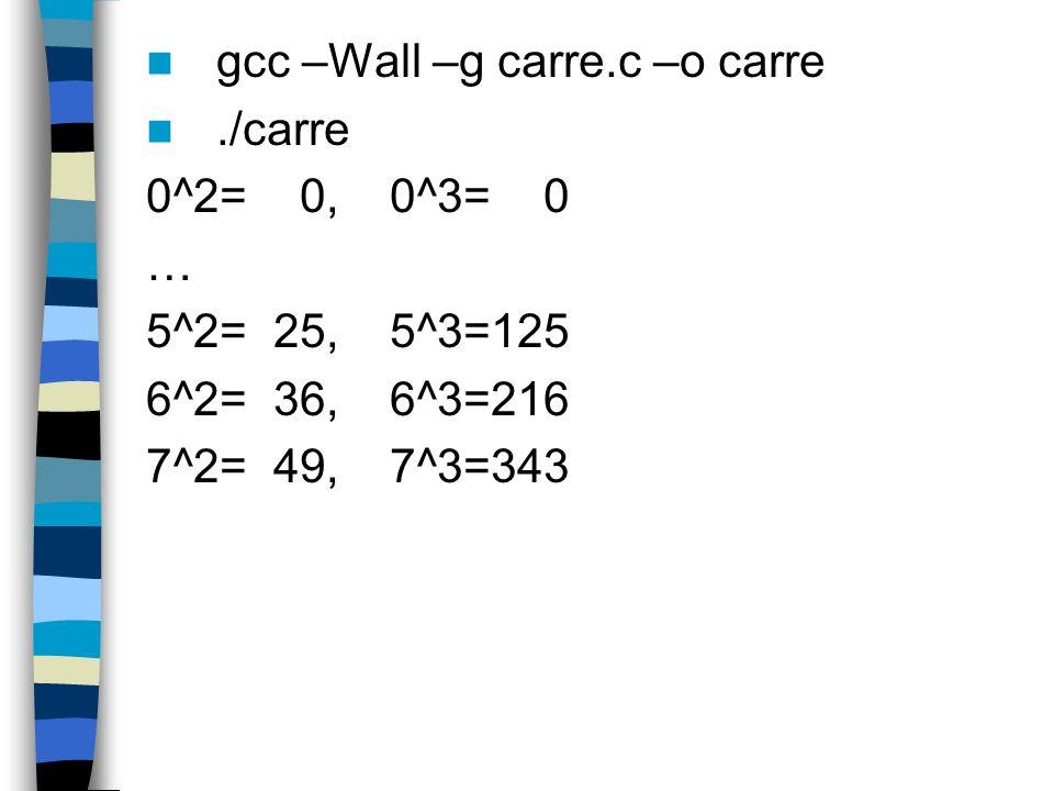 gcc –Wall –g carre.c –o carre./carre 0^2= 0, 0^3= 0 … 5^2= 25, 5^3=125 6^2= 36, 6^3=216 7^2= 49, 7^3=343