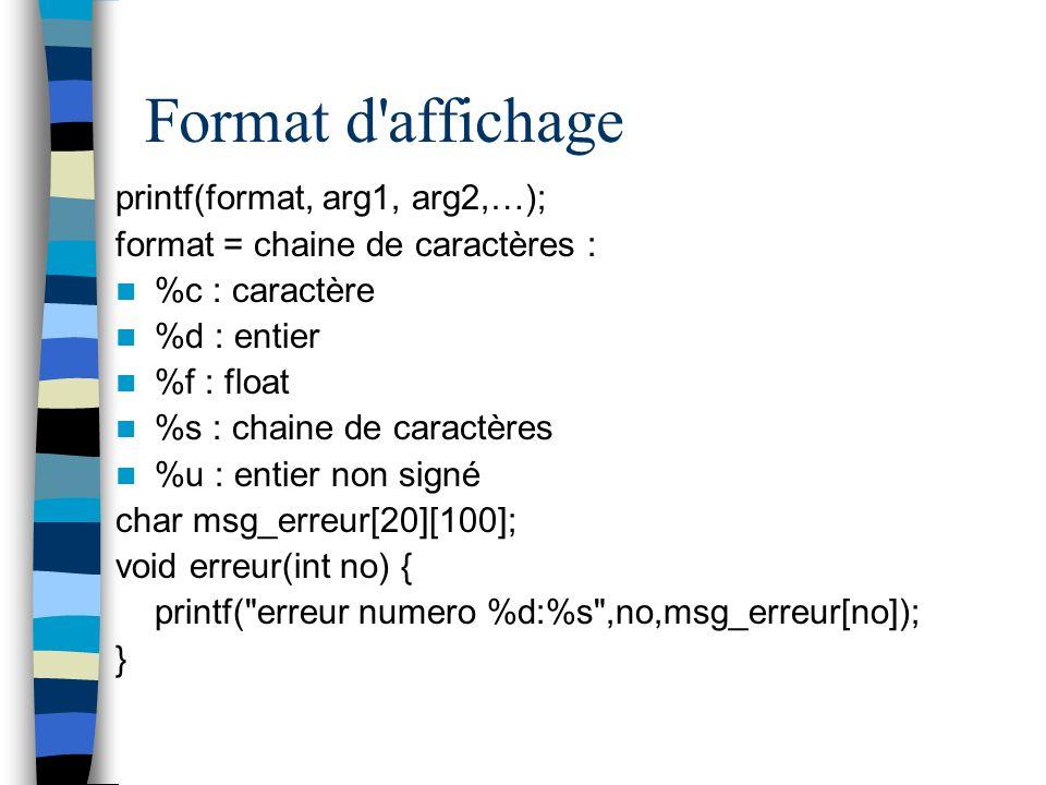Format d'affichage printf(format, arg1, arg2,…); format = chaine de caractères : %c : caractère %d : entier %f : float %s : chaine de caractères %u :