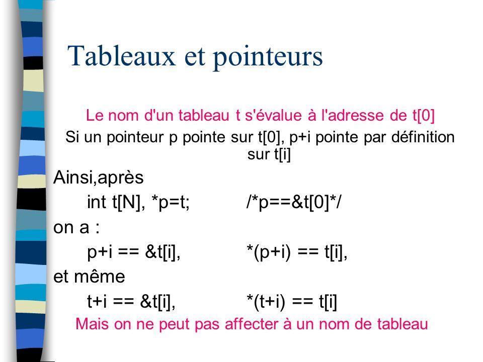 Tableaux et pointeurs Le nom d'un tableau t s'évalue à l'adresse de t[0] Si un pointeur p pointe sur t[0], p+i pointe par définition sur t[i] Ainsi,ap