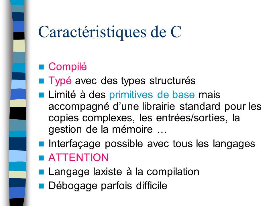 Caractéristiques de C Compilé Typé avec des types structurés Limité à des primitives de base mais accompagné dune librairie standard pour les copies c