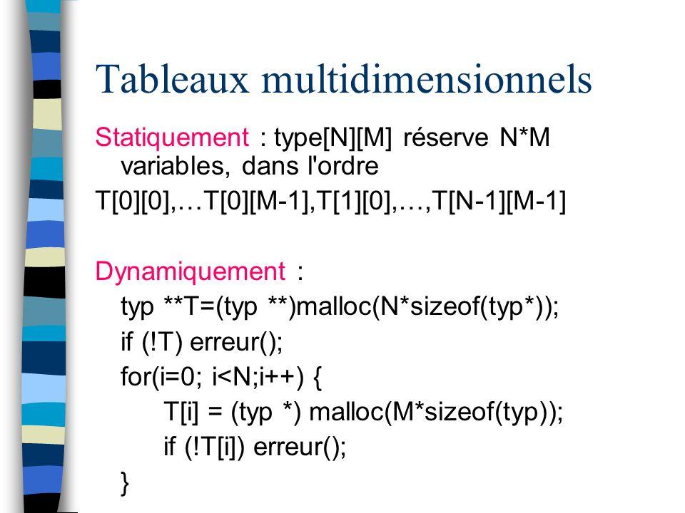 Tableaux multidimensionnels Statiquement : type[N][M] réserve N*M variables, dans l'ordre T[0][0],…T[0][M-1],T[1][0],…,T[N-1][M-1] Dynamiquement : typ