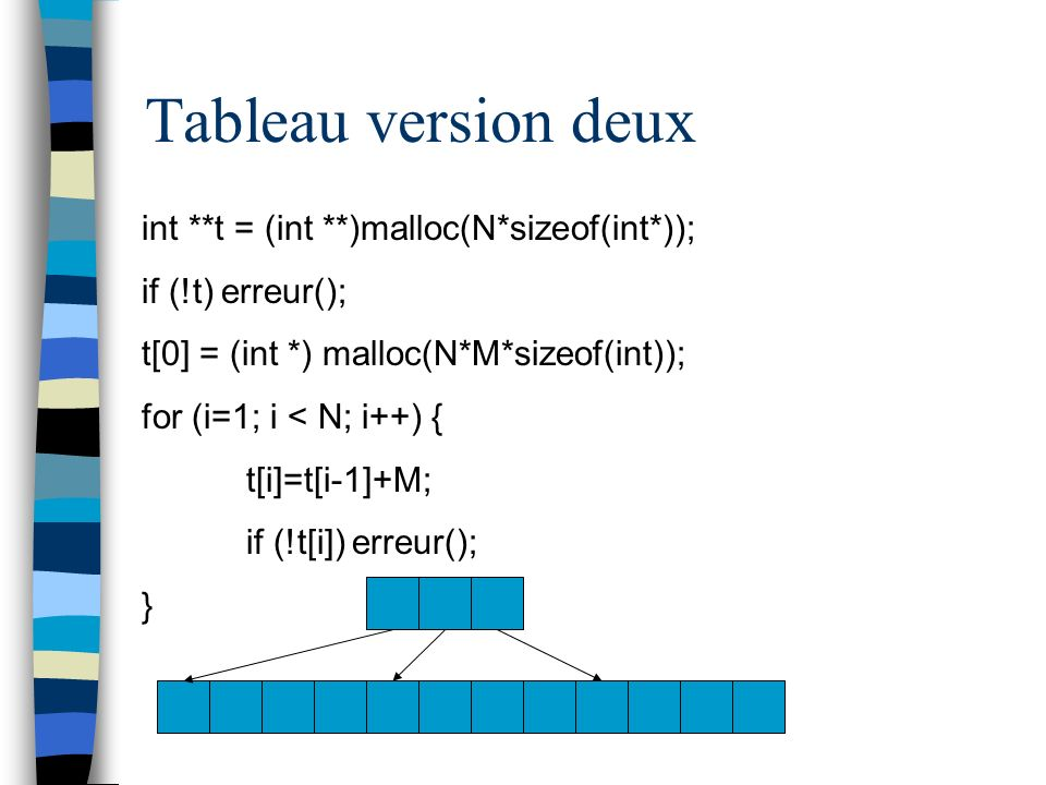 Tableau version deux int **t = (int **)malloc(N*sizeof(int*)); if (!t) erreur(); t[0] = (int *) malloc(N*M*sizeof(int)); for (i=1; i < N; i++) { t[i]=