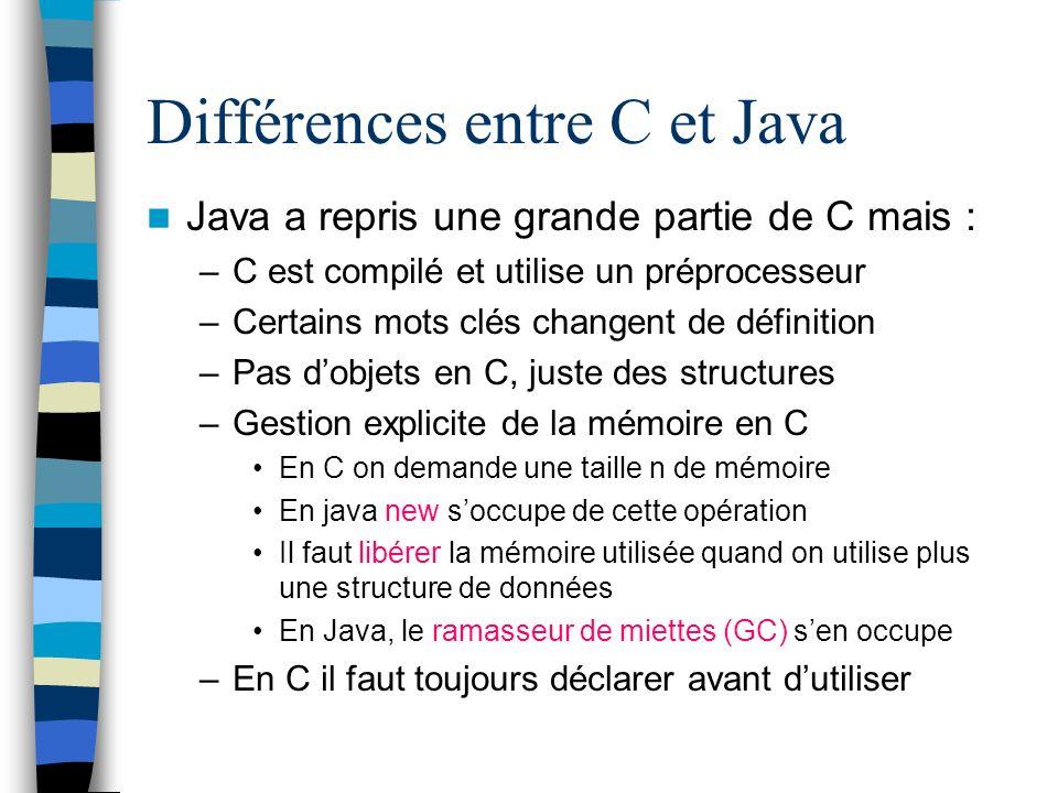Différences entre C et Java Java a repris une grande partie de C mais : –C est compilé et utilise un préprocesseur –Certains mots clés changent de déf