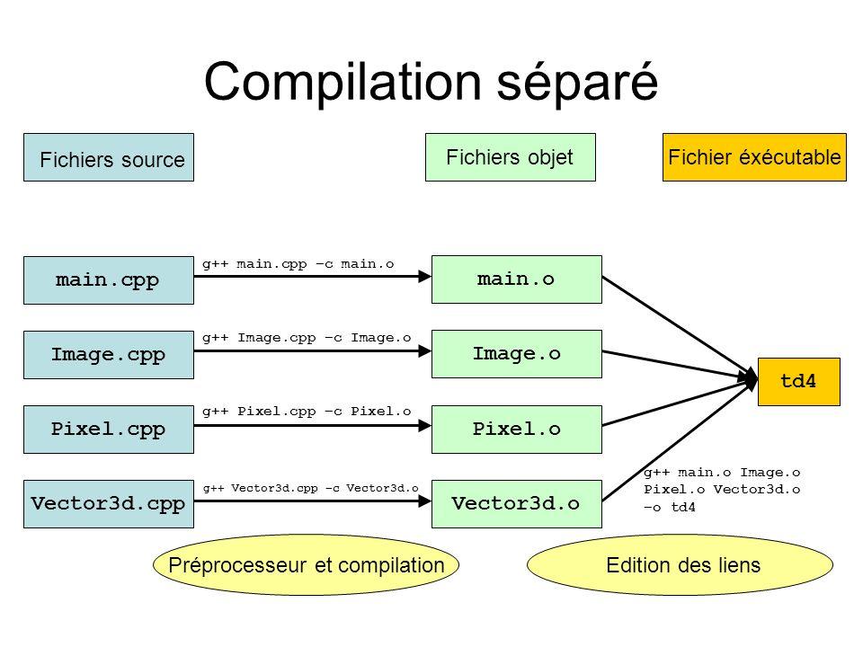 Compilation séparé main.cpp Image.cpp Pixel.cpp Vector3d.cpp main.o Image.o Pixel.o Vector3d.o g++ main.cpp –c main.o g++ Image.cpp –c Image.o g++ Pix