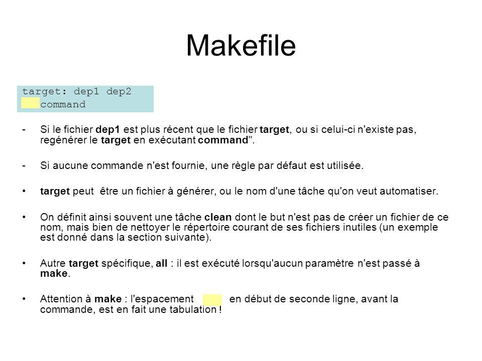 Makefile target: dep1 dep2 command -Si le fichier dep1 est plus récent que le fichier target, ou si celui-ci n'existe pas, regénérer le target en exéc