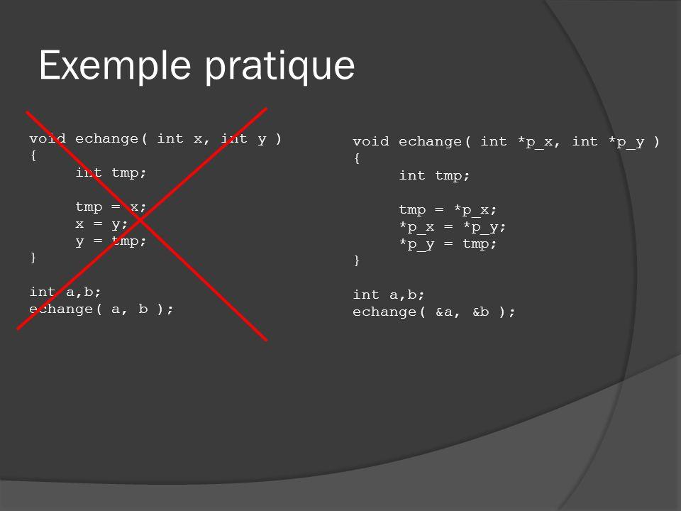 Exemple pratique void echange( int *p_x, int *p_y ) { int tmp; tmp = *p_x; *p_x = *p_y; *p_y = tmp; } int a,b; echange( &a, &b ); void echange( int x, int y ) { int tmp; tmp = x; x = y; y = tmp; } int a,b; echange( a, b );