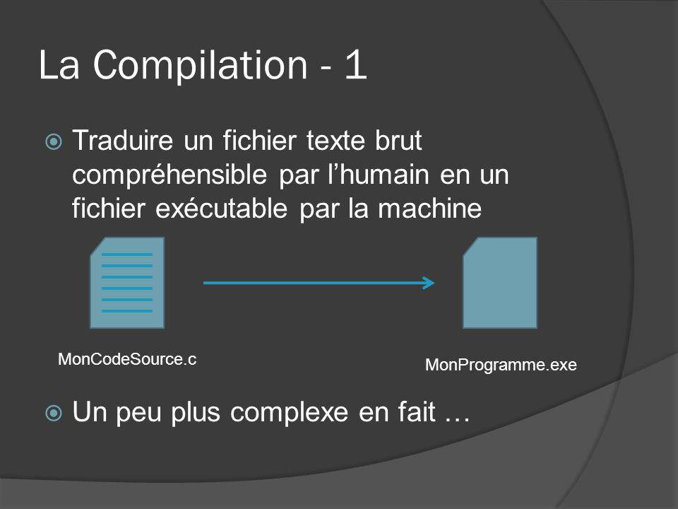 La Compilation - 1 Traduire un fichier texte brut compréhensible par lhumain en un fichier exécutable par la machine Un peu plus complexe en fait … MonCodeSource.c MonProgramme.exe
