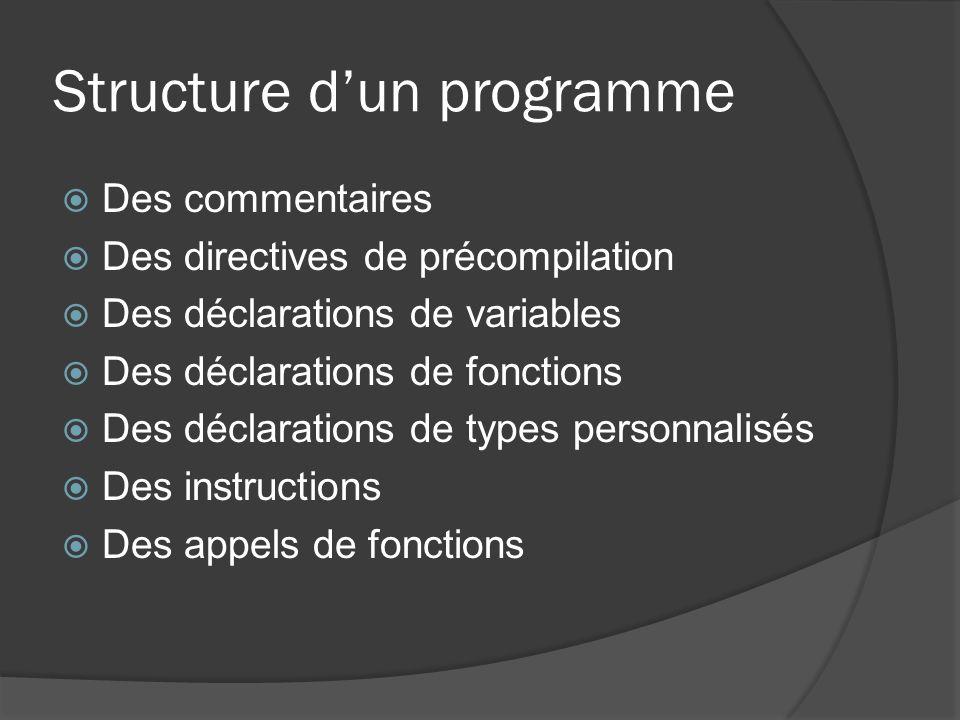 Structure dun programme Des commentaires Des directives de précompilation Des déclarations de variables Des déclarations de fonctions Des déclarations de types personnalisés Des instructions Des appels de fonctions
