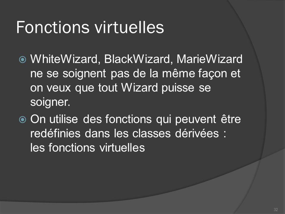 Fonctions virtuelles WhiteWizard, BlackWizard, MarieWizard ne se soignent pas de la même façon et on veux que tout Wizard puisse se soigner. On utilis