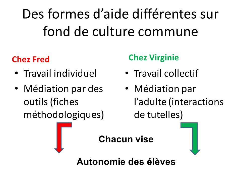 Des formes daide différentes sur fond de culture commune Chez Fred Travail individuel Médiation par des outils (fiches méthodologiques) Chez Virginie