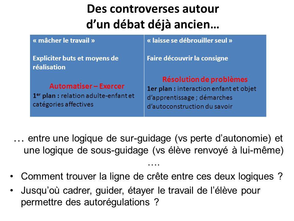 Des controverses autour dun débat déjà ancien… … entre une logique de sur-guidage (vs perte dautonomie) et une logique de sous-guidage (vs élève renvo