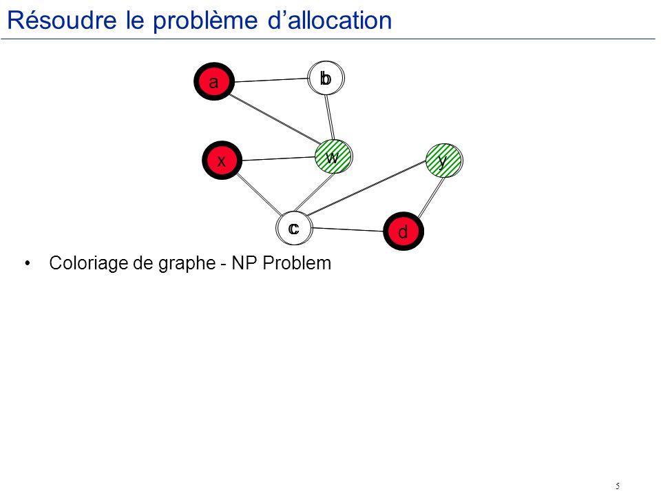 5 Coloriage de graphe - NP Problem a b x w y c d a b x w y c d