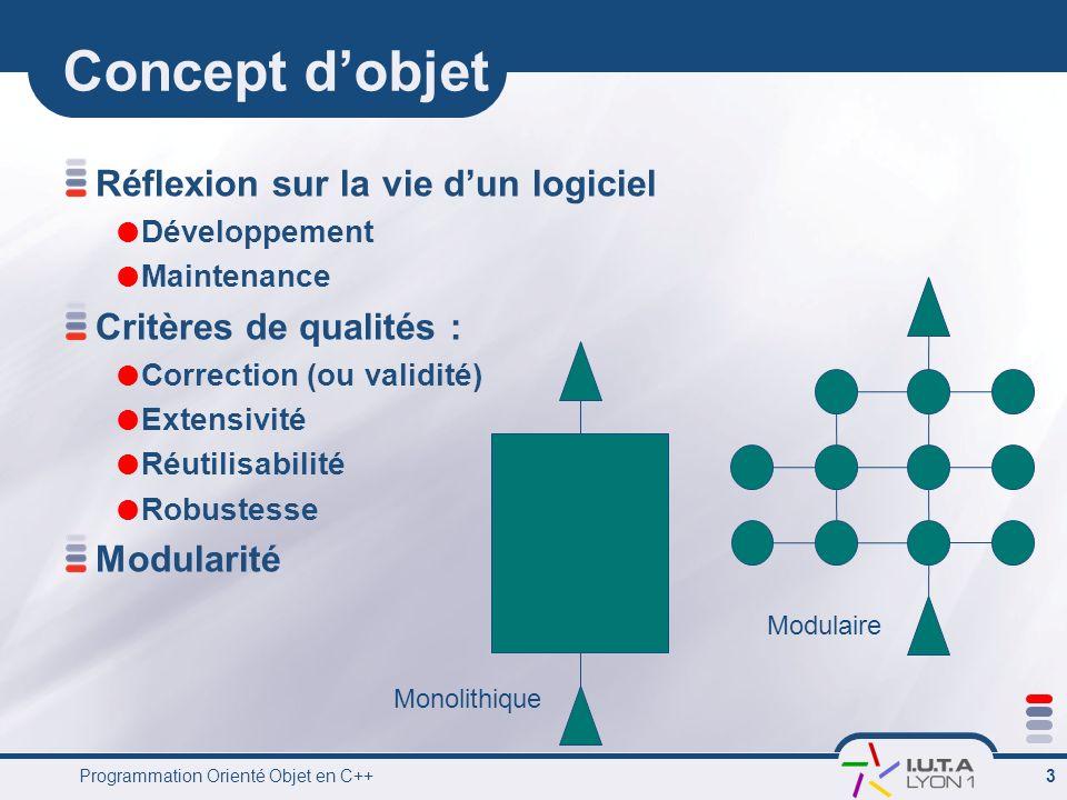 Programmation Orienté Objet en C++ 3 Concept dobjet Modulaire Monolithique Réflexion sur la vie dun logiciel Développement Maintenance Critères de qua