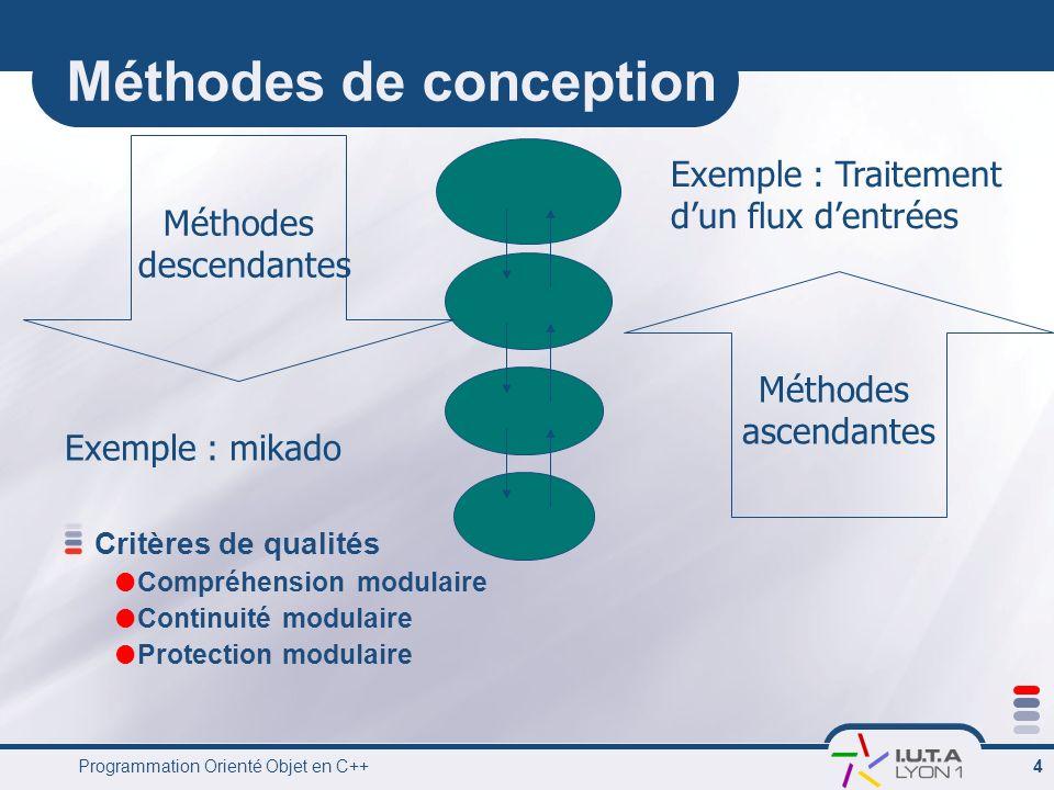 Programmation Orienté Objet en C++ 4 Méthodes de conception Méthodes ascendantes Méthodes descendantes Exemple : mikado Exemple : Traitement dun flux