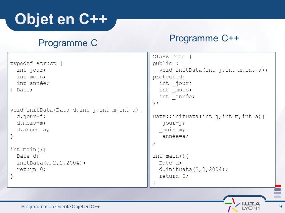Programmation Orienté Objet en C++ 10 Interface dune classe Section public Attributs public Méthodes public Constructeur Destructeur Fonction daccès Section protected Attributs public Méthodes public Section private Attributs public Méthodes public class Date { public : int var1; Date(); ~Date(); void initialiser(int j,int m,int a); void afficher(); int getJour(); int getMois(); int getAnnee(); setJour( int j); setMois(int m); setAnnee(int a); protected: int _jour; int _mois; int _année; void _test(); private: };