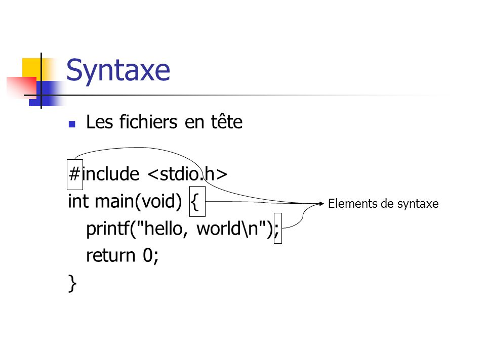 Syntaxe Les fichiers en tête #include int main(void) { printf(