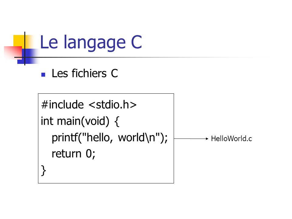 Le langage C Les fichiers C #include int main(void) { printf(