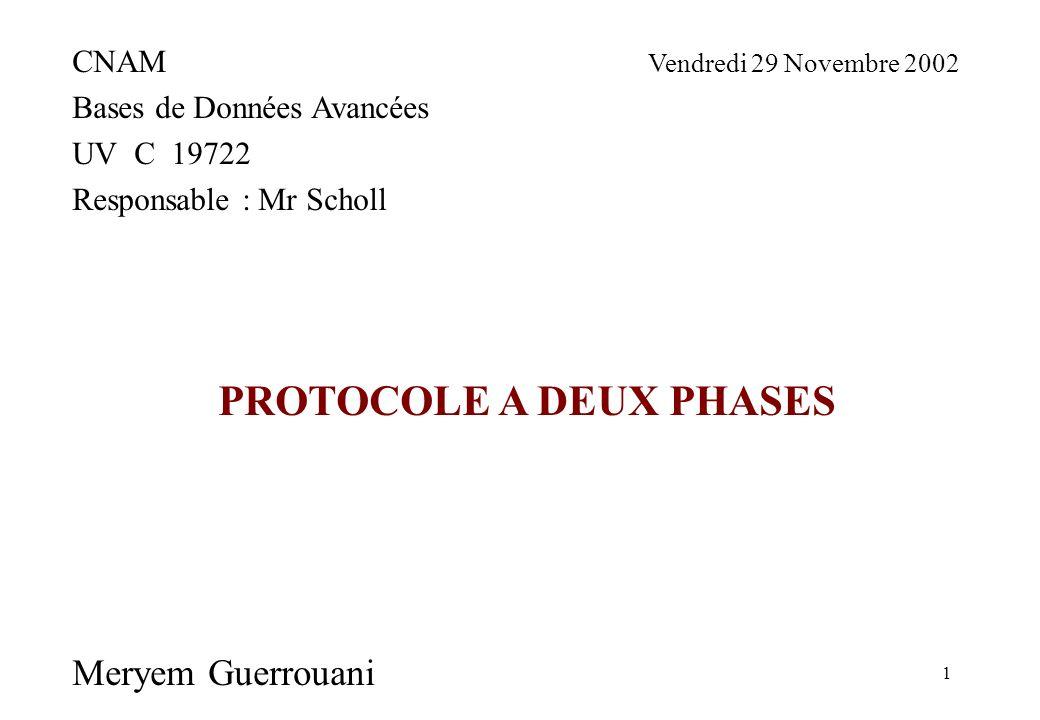 1 CNAM Vendredi 29 Novembre 2002 Bases de Données Avancées UV C 19722 Responsable : Mr Scholl PROTOCOLE A DEUX PHASES Meryem Guerrouani