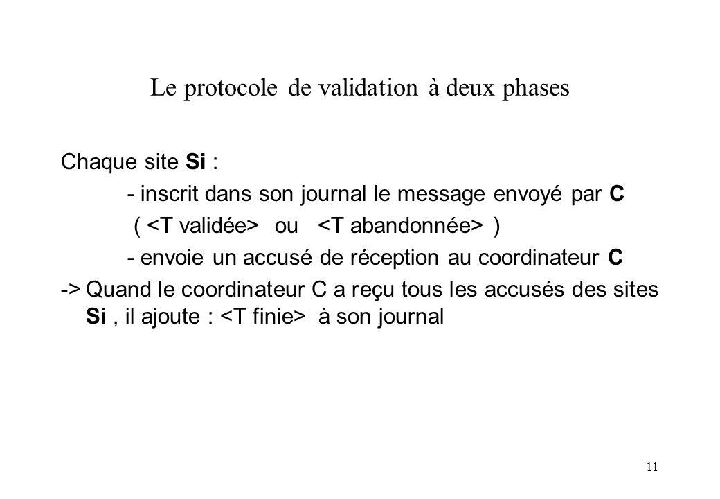 11 Le protocole de validation à deux phases Chaque site Si : - inscrit dans son journal le message envoyé par C ( ou ) - envoie un accusé de réception au coordinateur C ->Quand le coordinateur C a reçu tous les accusés des sites Si, il ajoute : à son journal