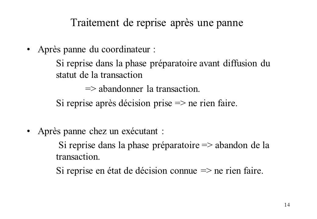 14 Traitement de reprise après une panne Après panne du coordinateur : Si reprise dans la phase préparatoire avant diffusion du statut de la transaction => abandonner la transaction.