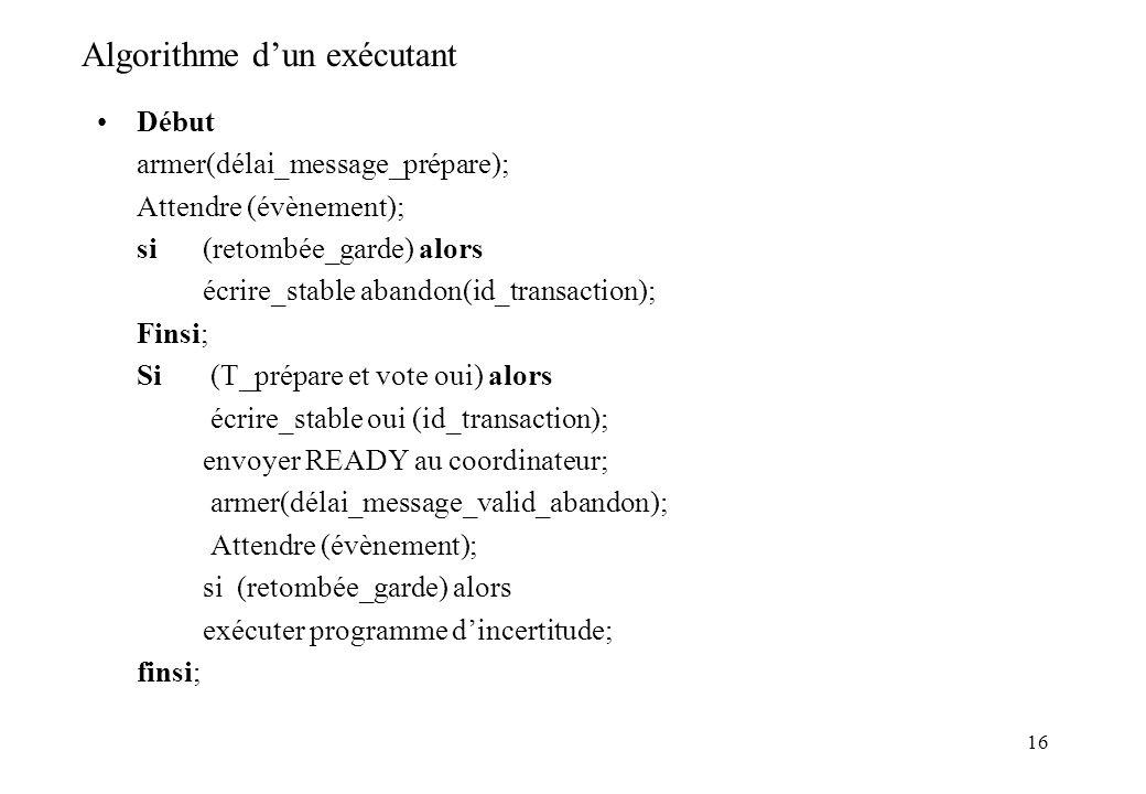16 Début armer(délai_message_prépare); Attendre (évènement); si (retombée_garde) alors écrire_stable abandon(id_transaction); Finsi; Si (T_prépare et vote oui) alors écrire_stable oui (id_transaction); envoyer READY au coordinateur; armer(délai_message_valid_abandon); Attendre (évènement); si (retombée_garde) alors exécuter programme dincertitude; finsi; Algorithme dun exécutant