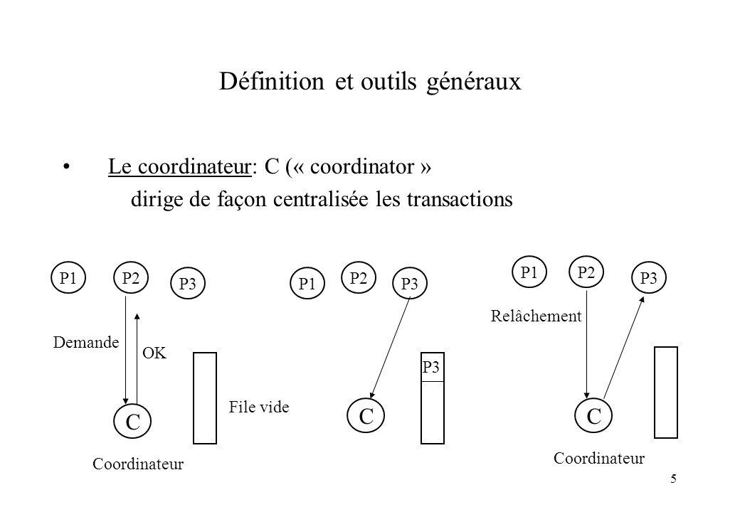 5 Définition et outils généraux Le coordinateur: C (« coordinator » dirige de façon centralisée les transactions Demande File vide P2 C P3 P1 Coordinateur OK C P3 P2 P1 P3 P2 C P3 P1 Coordinateur Relâchement