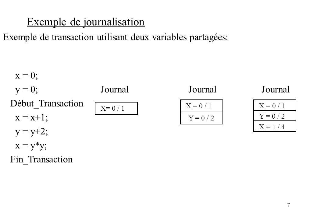 18 Phase de dialogue entre participants Algorithme du demandeur du statut de la transaction Début envoyer DEM_statut(transaction) à tous; armer (délai_réponse); attendre (évènement); si (message_réponse T_COMMIT) alors écrire_stable (validation(id_transaction)); écrire définitivement les modifications; finsi; si (message_réponse T_ROLLBACK) alors écrire_stable (abandon(id_transaction)); détruire les modifications ; finsi; si (retombée_garde) alors état dincertitude non levé recommencer; finsi; Fin demandeur;