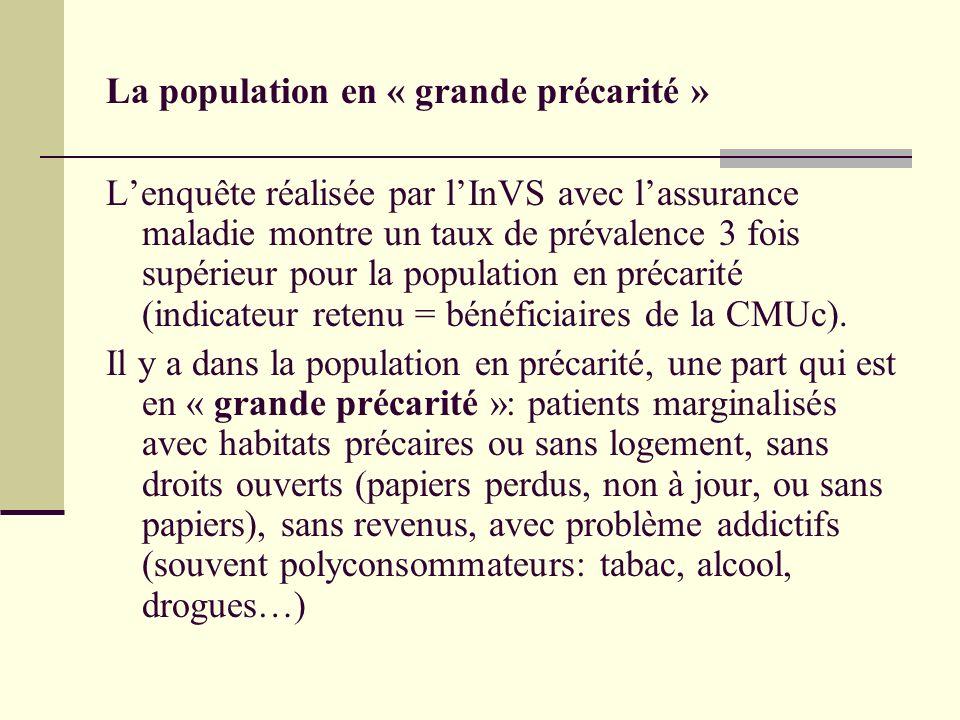 La population en « grande précarité » Lenquête réalisée par lInVS avec lassurance maladie montre un taux de prévalence 3 fois supérieur pour la population en précarité (indicateur retenu = bénéficiaires de la CMUc).