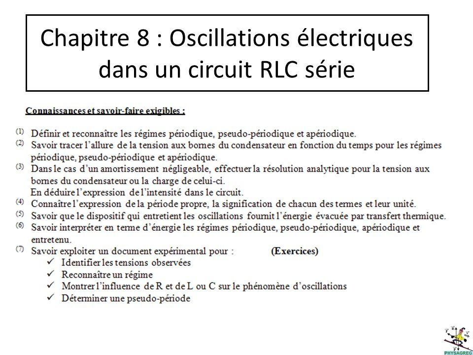 I Décharge dun condensateur dans une bobine : uRuR YAYA YBYB Doc n°1 1) Etude expérimentale :Voir TPφn°6