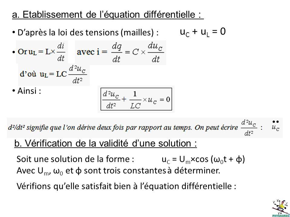 a. Etablissement de léquation différentielle : Daprès la loi des tensions (mailles) : Ainsi : u C + u L = 0 b. Vérification de la validité dune soluti