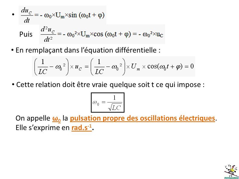 Puis En remplaçant dans léquation différentielle : Cette relation doit être vraie quelque soit t ce qui impose : On appelle ω 0 la pulsation propre de