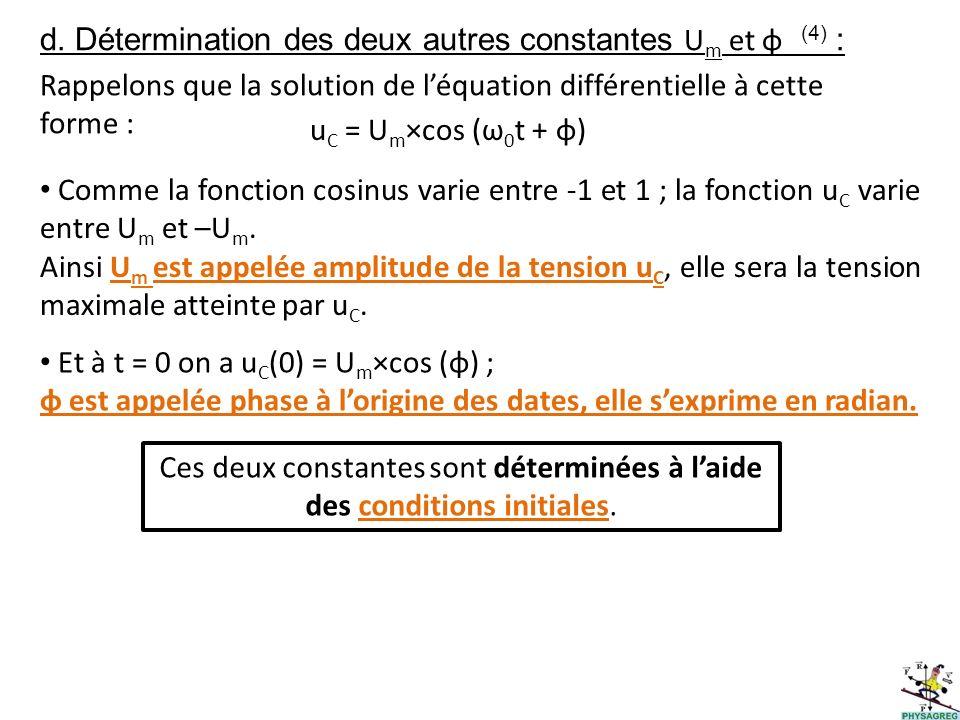 d. Détermination des deux autres constantes U m et φ (4) : Comme la fonction cosinus varie entre -1 et 1 ; la fonction u C varie entre U m et –U m. Ai