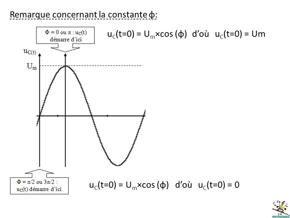 Remarque concernant la constante φ: u C (t=0) = Umu C (t=0) = U m ×cos (φ)doù u C (t=0) = 0u C (t=0) = U m ×cos (φ)doù
