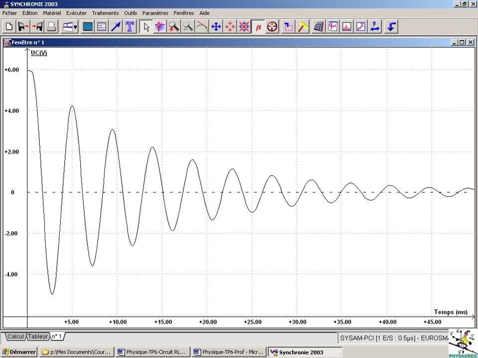 2) Influence de lamortissement : 4 régimes possibles (1) et (2) : Lamortissement, dans un circuit RLC série en régime libre (sans apport extérieur dénergie), dépend de la résistance totale du circuit : Rt Rt = R + r.r.