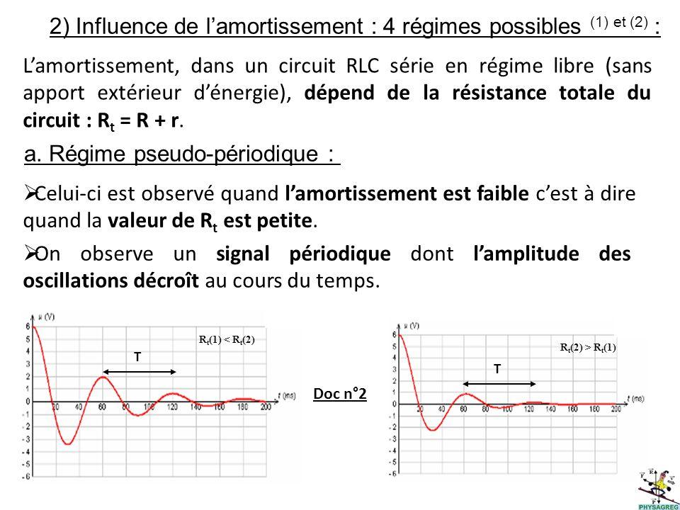 On appelle la période dun tel signal la pseudo-période T, temps qui sécoule entre deux valeurs maximales successives, elle est constante.