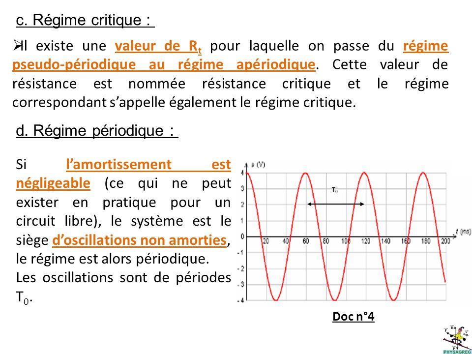 On charge le condensateur (position 1) puis on le décharge dans le dipôle R,L (position 2 et 1) : les oscillations alors décroissent et deviennent nulles en une centaine de ms.