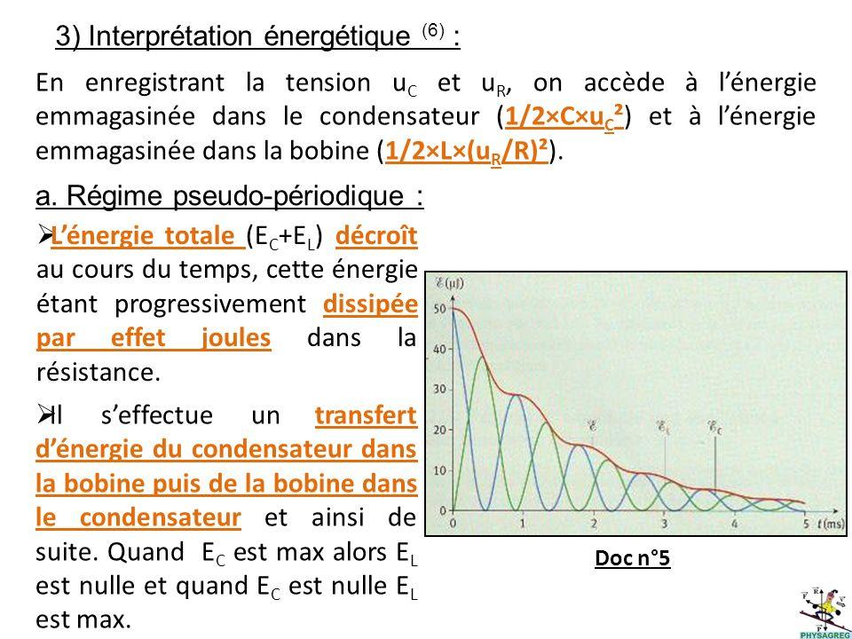 3) Interprétation énergétique (6) : En enregistrant la tension uC uC et u R, on accède à lénergie emmagasinée dans le condensateur (1/2×C×u C ²) et à