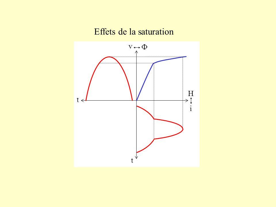 R fe LµLµ l f1 r1r1 k².r 2 k².l f2 R fe LµLµ l fp rprp R fe LµLµ l fs rsrs Schéma équivalent ramené au primaire Schéma équivalent ramené au secondaire