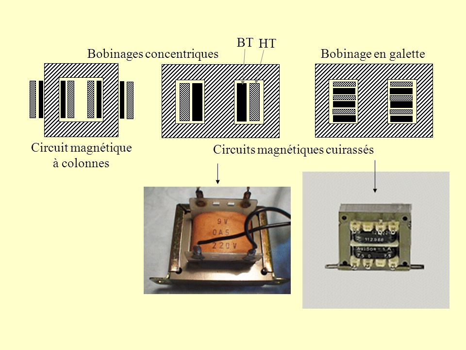 20 kVA 2,5 MVA Transformateur triphasé