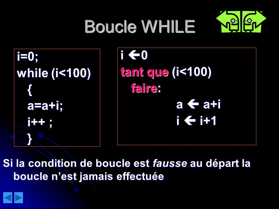 Boucle WHILE i=0; while (i<100) {a=a+i;i++ ;} Si la condition de boucle est fausse au départ la boucle nest jamais effectuée i 0 tant que (i<100) faire: a a+i i i+1 i i+1