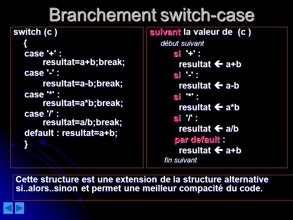 Branchement switch-case switch (c ) { case '+' : resultat=a+b;break; case '-' : resultat=a-b;break; resultat=a-b;break; case '*' : resultat=a*b;break;