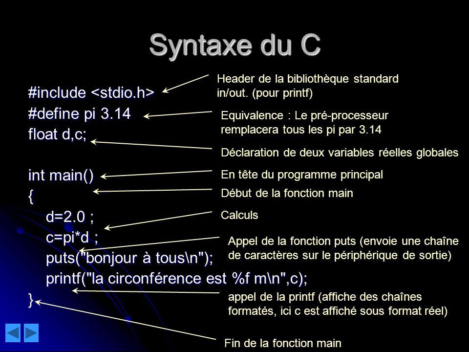La syntaxe du C – allumer une led #include essai.h void init_micro(); void main() { init_micro(); init_micro(); output_low(PIN_A0); output_low(PIN_A0); } void init_micro() { setup_adc_ports(NO_ANALOGS); setup_adc_ports(NO_ANALOGS); setup_adc(ADC_OFF); setup_adc(ADC_OFF); setup_psp(PSP_DISABLED); setup_psp(PSP_DISABLED); setup_spi(FALSE); setup_spi(FALSE); setup_timer_0(RTCC_INTERNAL|RTCC_DIV_1); setup_timer_0(RTCC_INTERNAL|RTCC_DIV_1); setup_timer_1(T1_DISABLED); setup_timer_1(T1_DISABLED); setup_timer_2(T2_DISABLED,0,1); setup_timer_2(T2_DISABLED,0,1); setup_comparator(NC_NC_NC_NC); setup_comparator(NC_NC_NC_NC); setup_vref(VREF_LOW|-2); setup_vref(VREF_LOW|-2);} En tête de la fonction principale (main) christian.dupaty@ac-aix-marseille.fr Librairies : les fichiers « header » *.h contiennent en général des équivalences ou les prototypes des fonctions pré-complilées ou non : ici essai.h contient les configurations des fusibles du µC.