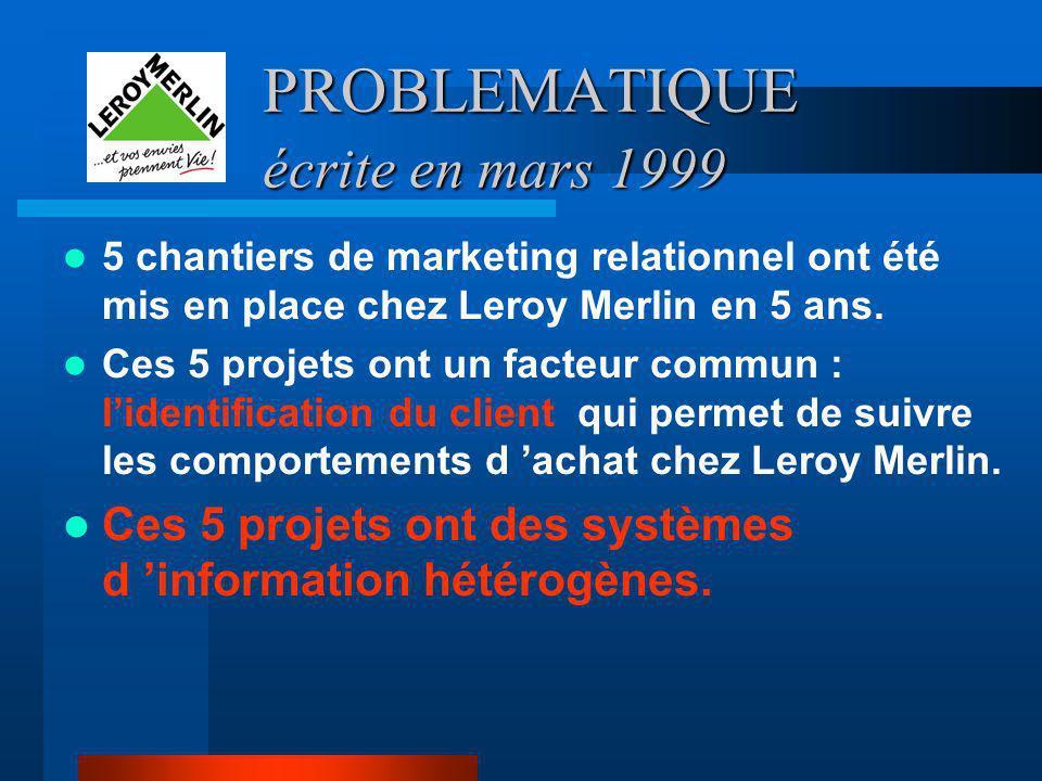 PROBLEMATIQUE écrite en mars 1999 5 chantiers de marketing relationnel ont été mis en place chez Leroy Merlin en 5 ans. Ces 5 projets ont un facteur c
