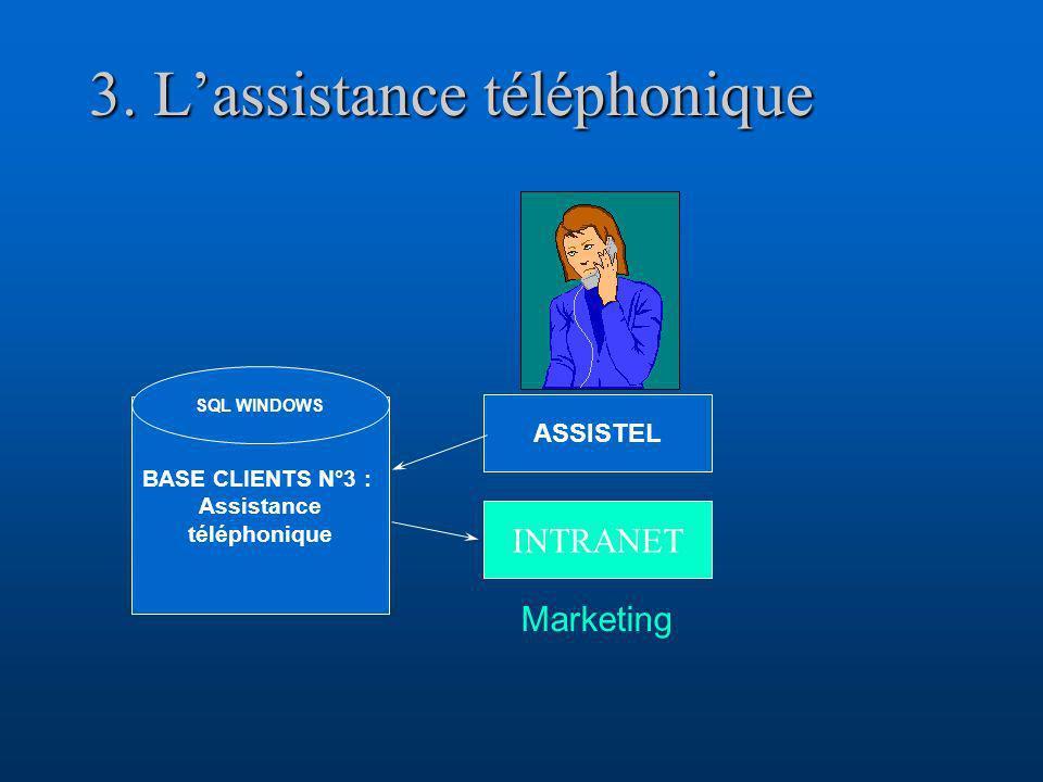 3. Lassistance téléphonique BASE CLIENTS N°3 : Assistance téléphonique SQL WINDOWS ASSISTEL INTRANET Marketing