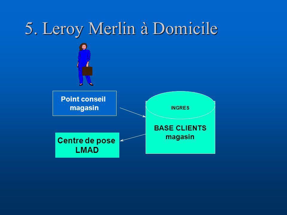 5. Leroy Merlin à Domicile BASE CLIENTS magasin INGRES Point conseil magasin Centre de pose LMAD