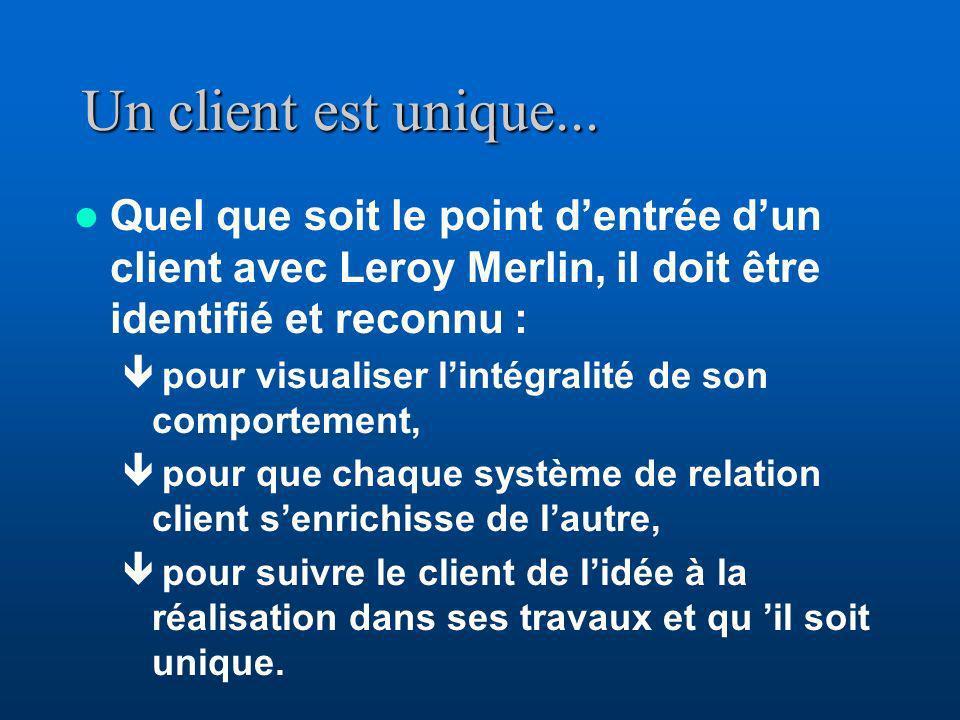Un client est unique... Quel que soit le point dentrée dun client avec Leroy Merlin, il doit être identifié et reconnu : ê pour visualiser lintégralit